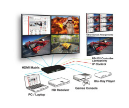Lindy 4x4 HDMI Matrix with Video Wall Scaling - Video/Audio-Schalter - Desktop, an Rack montierbar