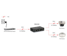 LevelOne PoE Repeater - 2 PoE Outputs - 802.3at/af PoE - Network repeater - 100 m - 10/100Base-T(X) - IEEE 802.3,IEEE 802.3af,IEEE 802.3at,IEEE 802.3u,IEEE 802.3x - Black - Wall