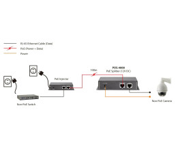 LevelOne Fast Ethernet High Power PoE Splitter - 12V DC Output - IEEE 802.3x - 10/100Base-T - Grey - Power - Taiwan - FCC Rules Part 15 CE